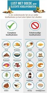 koolhydraten traag en snel